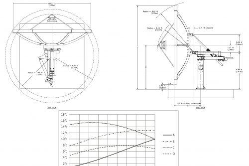 Kratos 4.0m C- or Ku-band Antenna Dimensional Drawings Motorizable Mount