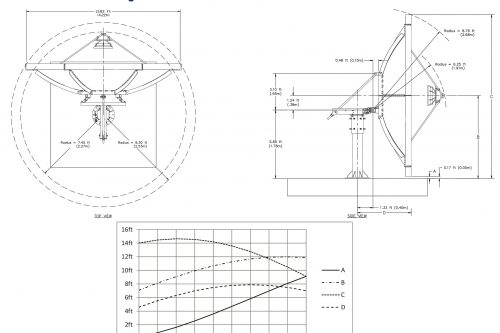 Kratos 4.0m C- or Ku-band Antenna Dimensional Drawings Non-motorizable Mount