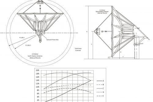 Kratos 4.9m C-, Ka- or Ku-band Earth Station Antenna Dimensional Drawings