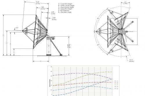 Kratos 6.5m C- or Ku-band (HW) Dimensional Drawings Dual Optics Antenna