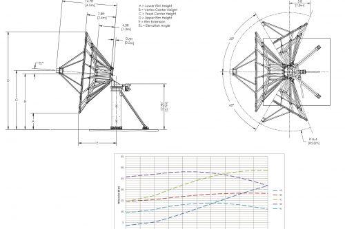 Kratos 6.5m C- or Ku-band (HW) Dimensional Drawings Prime Focus Antenna