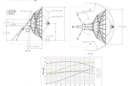 Kratos 8.1m Ka-band (P) Earth Station Antenna dimensional drawings