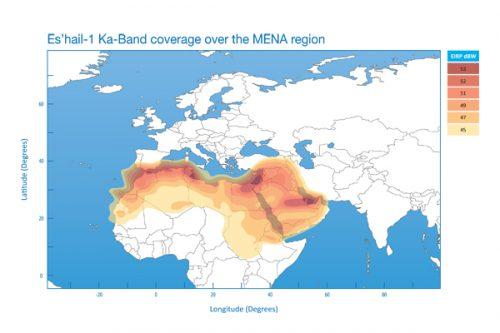 Es'hail-1 Ka-band coverage MENA region