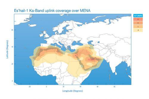 Es'hail-1 Ka-band uplink coverage MENA region