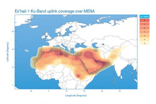 Es'hail-1 Ku-band uplink coverage MENA region