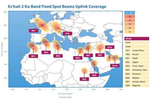 Es'hail-2 Ka-band Fixed Spot Beams Uplink coverage MENA region