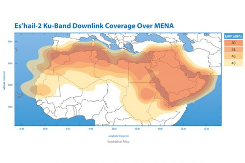Es'hail-2 Ku-band Downlink coverage MENA region