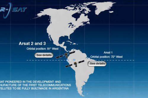 Footprint AR-Sat Satellite fleet