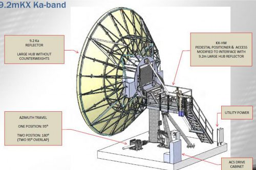 GDSatcom 9.2m Ka-band antenna model 9.2mKX