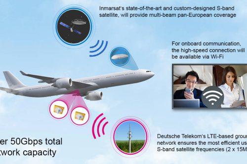 Inmarsat/DT Alphasat schematics