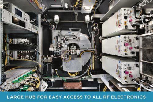 Viasat 13.5m Ka-band Broadband Gateway Earth Station Antenna hub