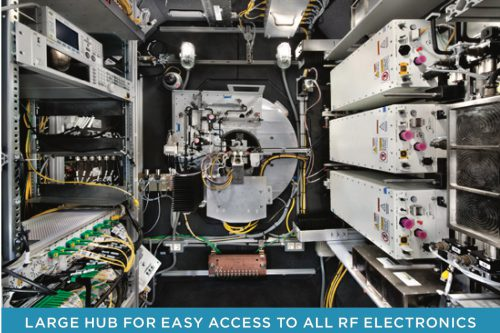 Viasat 9.1m Ka-band Broadband Gateway Earth Station Antenna hub